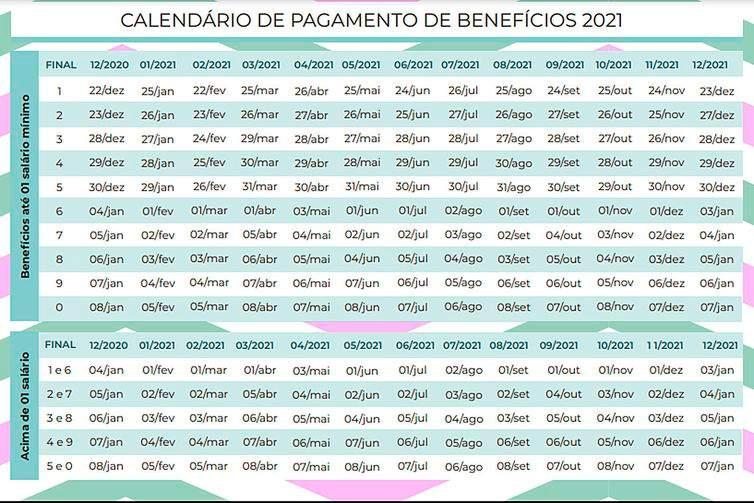 calendário de pagamentos do INSS 2021